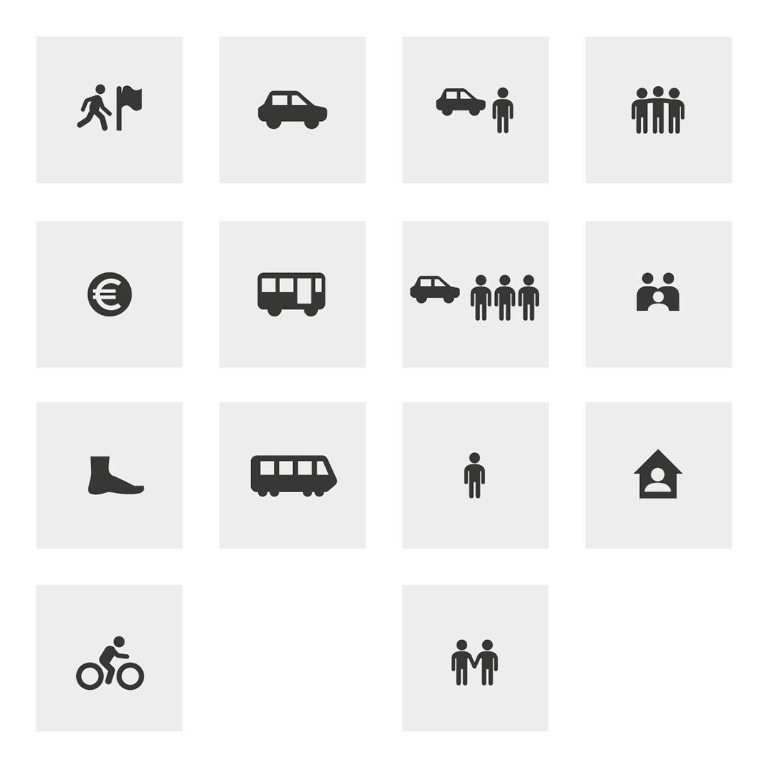 Die Icons, die unten im Diagramm eingebaut sind.