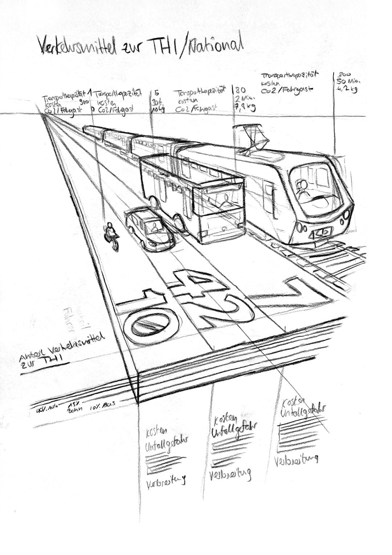 Eine Illustration, die die Verkehrsmittel nach Verwendung nebeneinander aufreiht. Dieses Konzept war mit den vorhandenen Daten leider nicht umsetzbar.