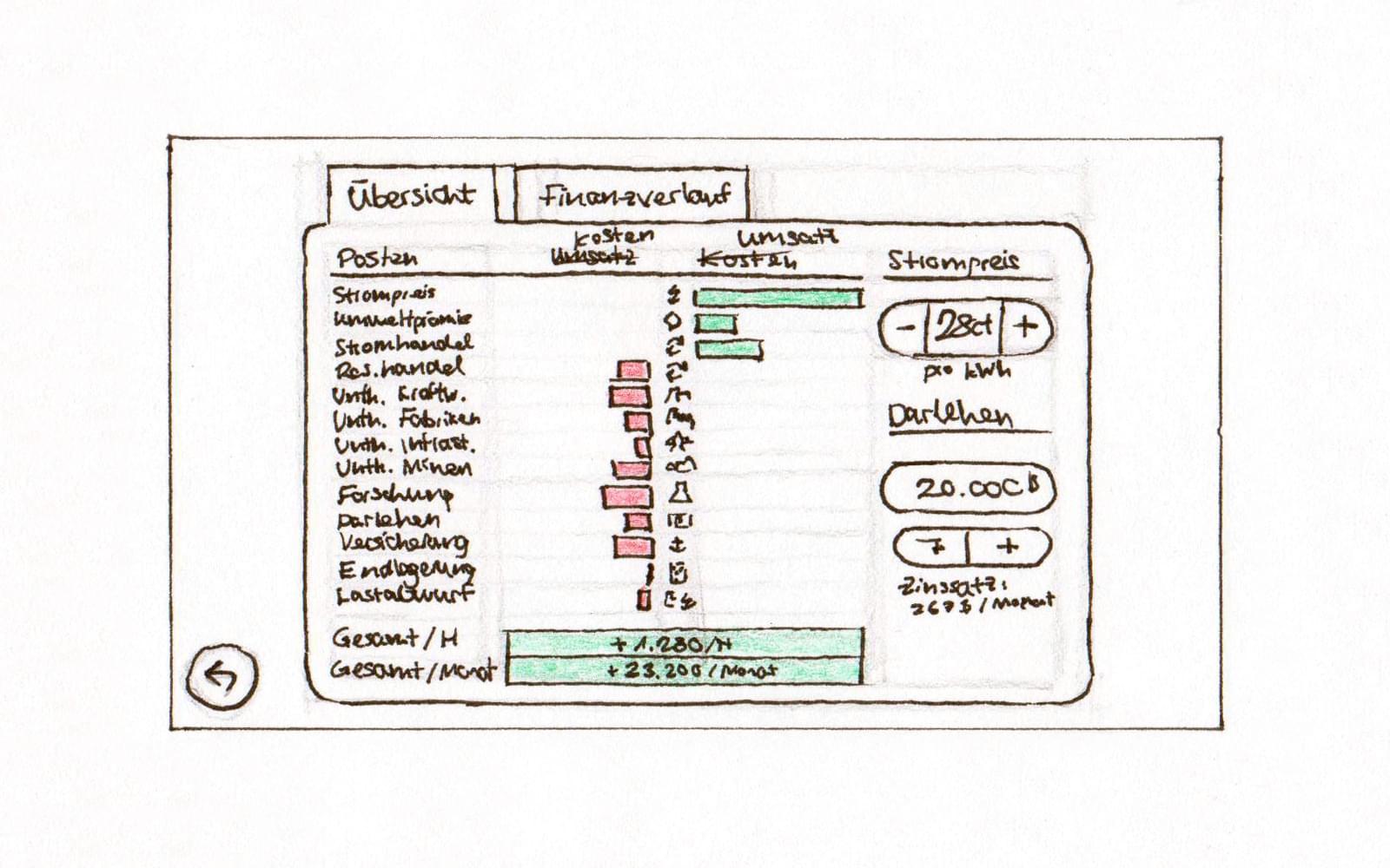 Wireframe sketch for mobile - Asset list of finances