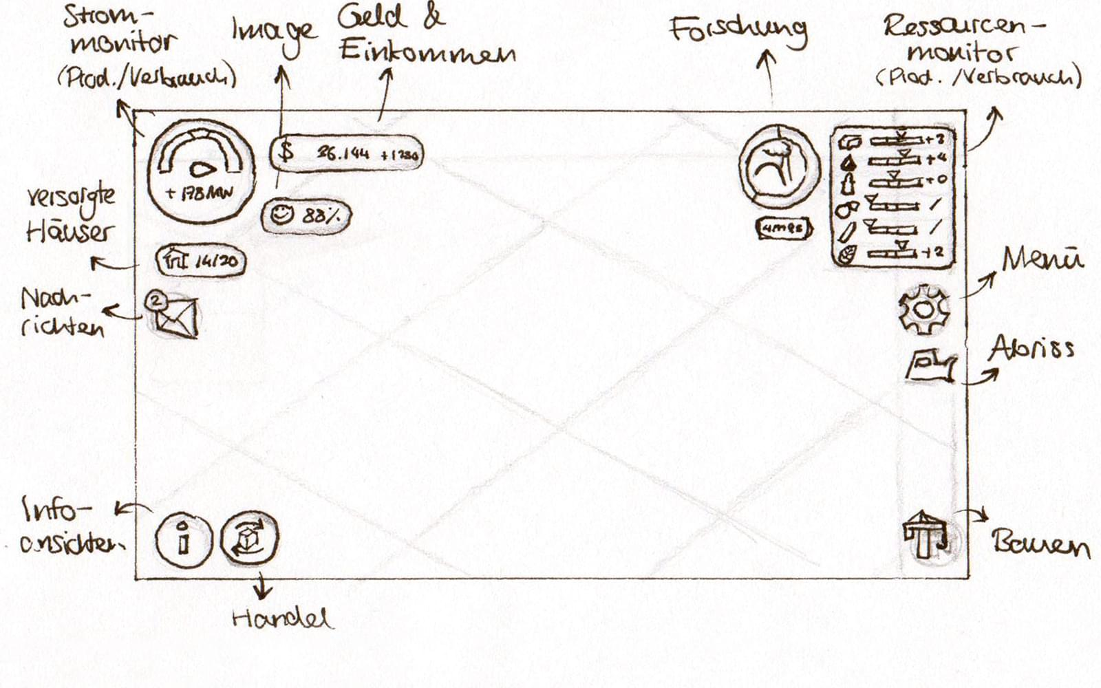 Wireframe sketch for mobile - Overview