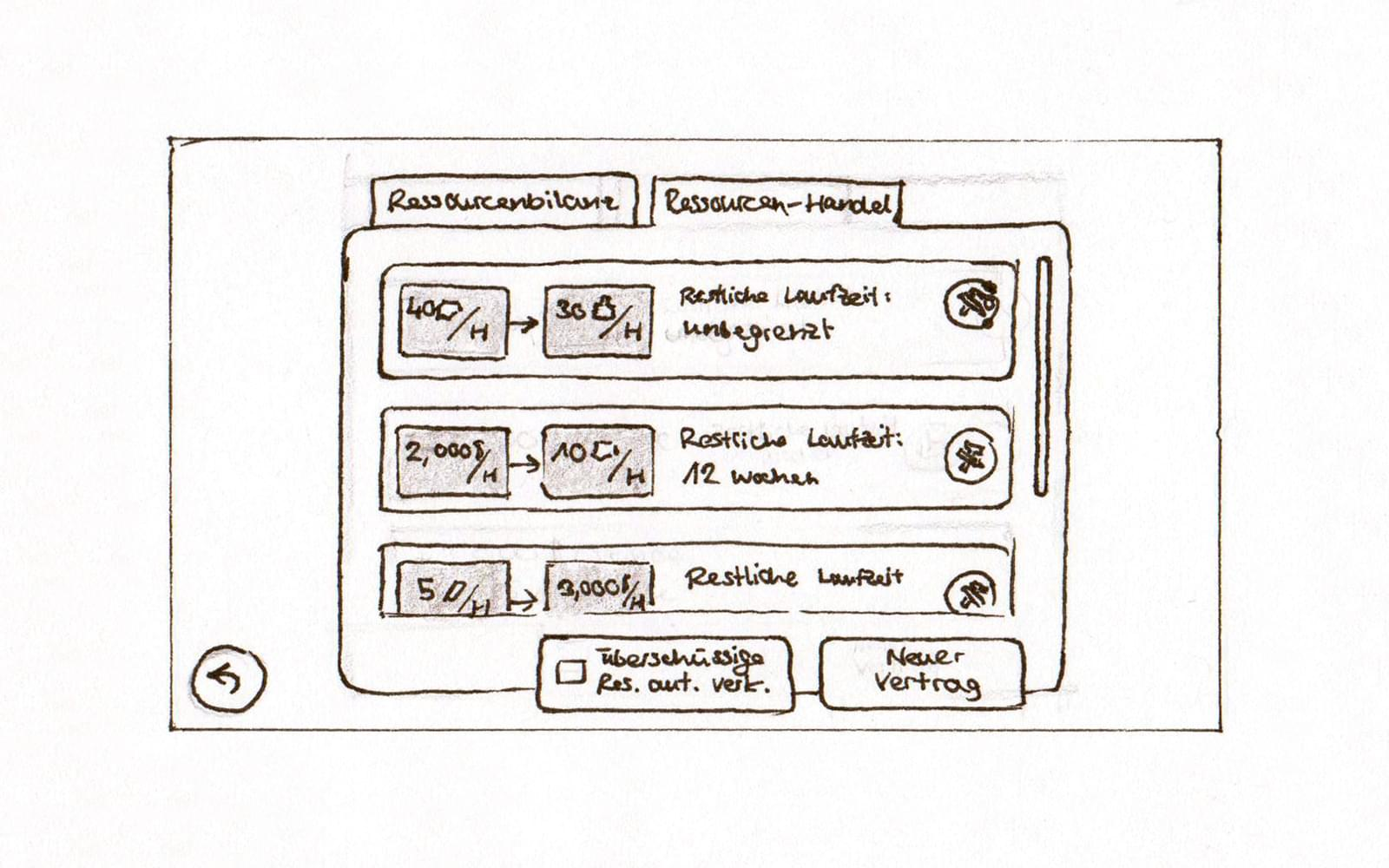 Wireframe sketch for mobile - Trading resources