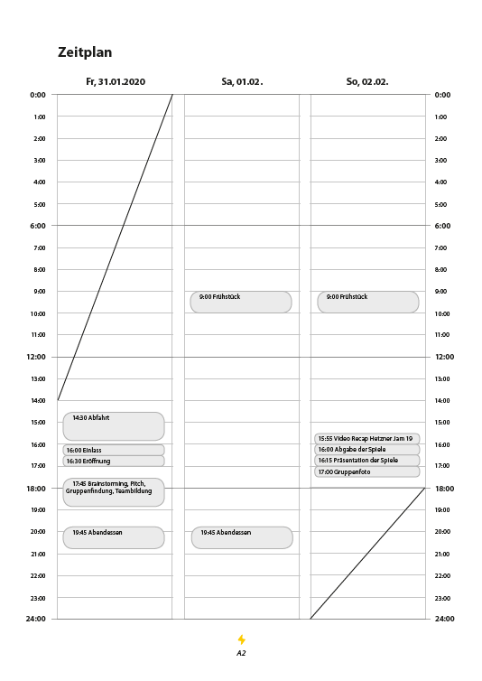 User Test - 2 Time sheet